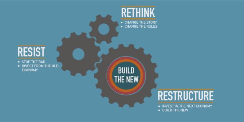 Edge–Build the New