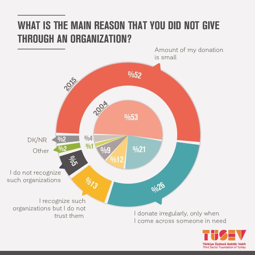 news-turkey-infographic