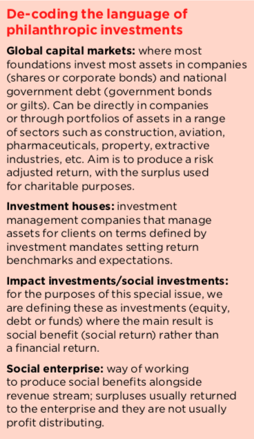 De-coding the language of philanthropic investments Global capital markets: where most foundations invest most assets in companies (shares or corporate bonds) and national government debt (government bonds or gilts). Can be directly in companies or through portfolios of assets in a range of sectors such as construction, aviation, pharmaceuticals, property, extractive industries, etc. Aim is to produce a risk adjusted return, with the surplus used for charitable purposes. Investment houses: investment management companies that manage assets for clients on terms defined by investment mandates setting return benchmarks and expectations. Impact investments/social investments: for the purposes of this special issue, we are defining these as investments (equity, debt or funds) where the main result is social benefit (social return) rather than a financial return. Social enterprise: way of working to produce social benefits alongside revenue stream; surpluses usually returned to the enterprise and they are not usually profit distributing.